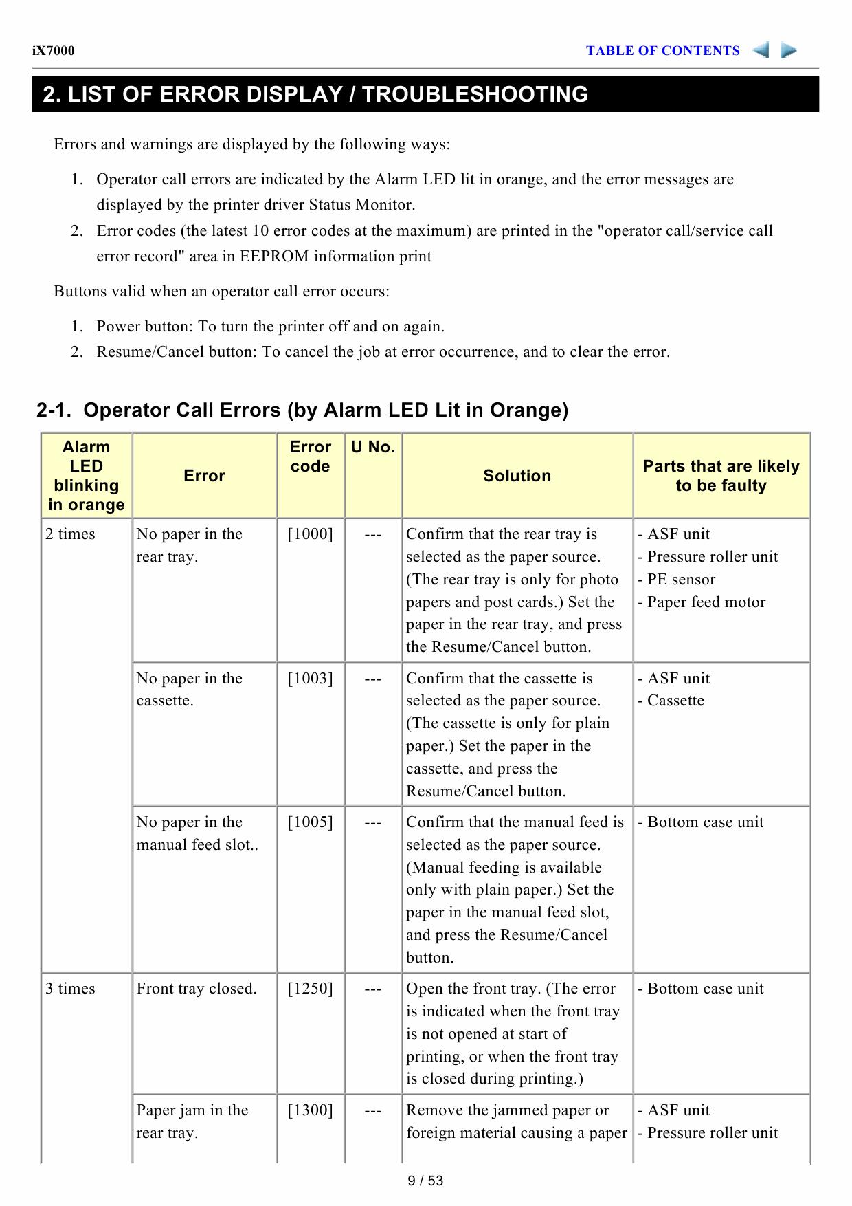 Canon PIXMA iX7000 Service Manual-2